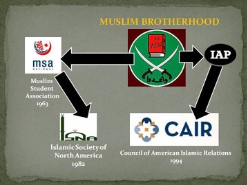 cair-mbhood-links