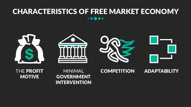 HOW THE LEFT MISUNDERSTANDS FREE MARKETS